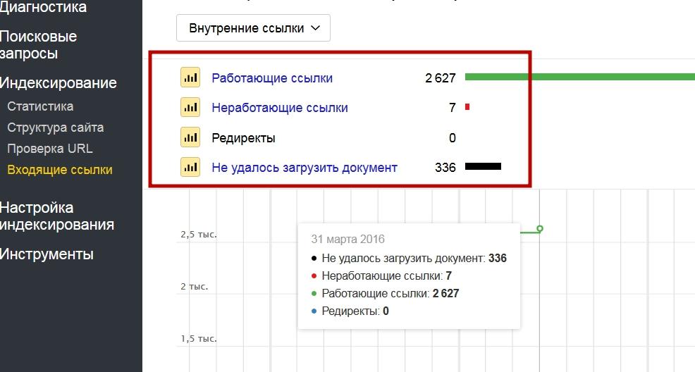 beta-yandex-webmaster-new-poshagovaya-instrukciya-27